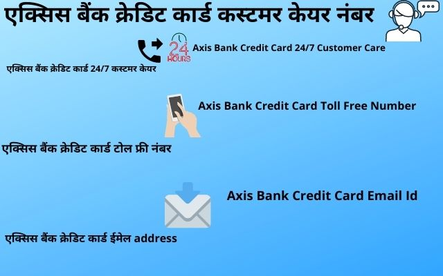 एक्सिस बैंक क्रेडिट कार्ड कस्टमर केयर नंबर