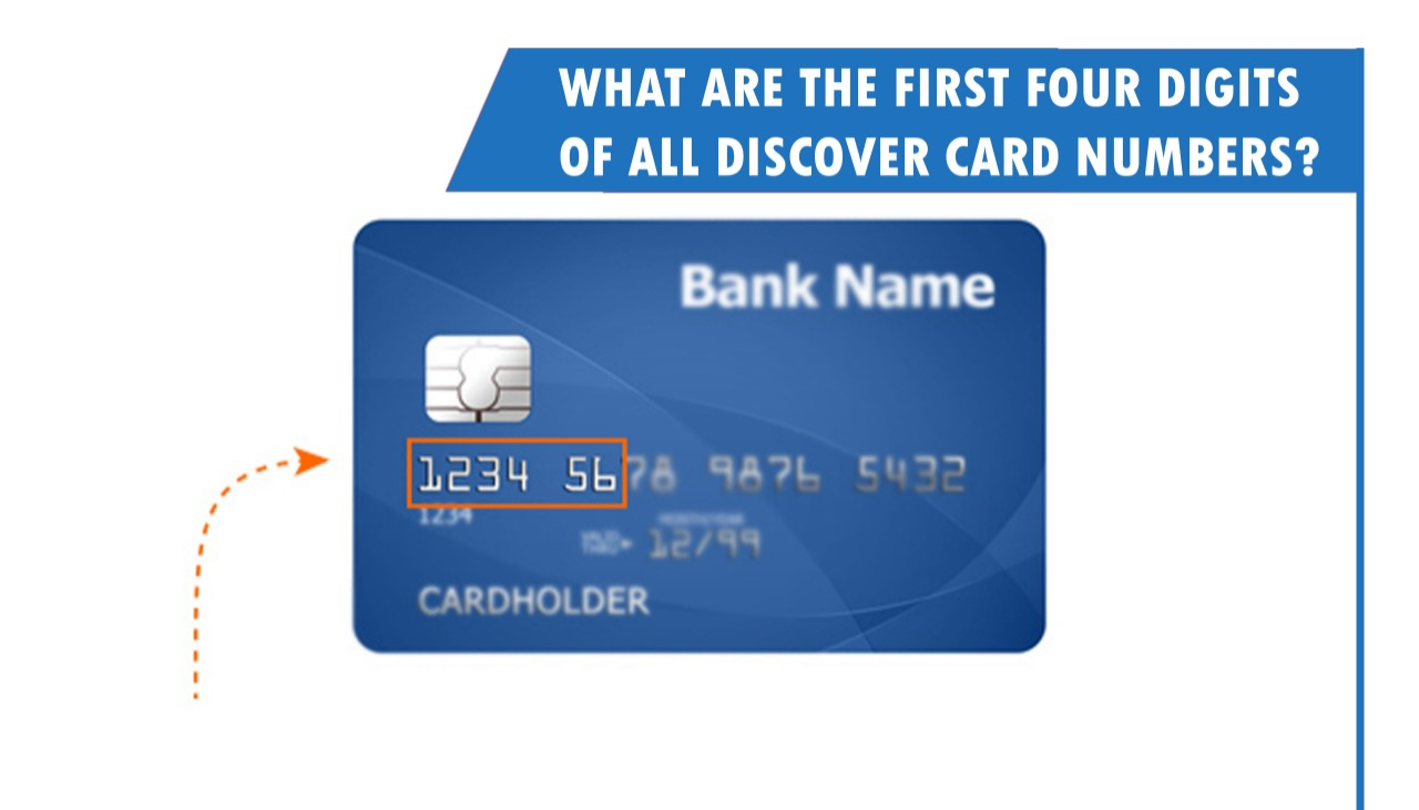 What are the First Four Digits of all Discover Card Numbers